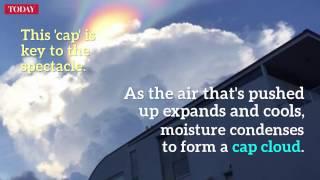 Iridescent cloud versus 'fire rainbow'
