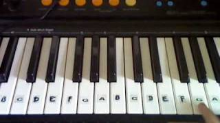 I Hate This part piano tutorial
