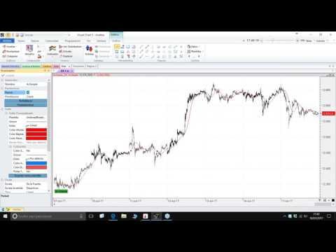 Introducción al trading algorítmico: un sistema sencillo que funciona