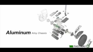 Fastway Promo Video