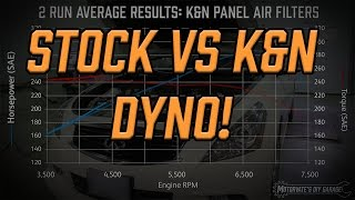 Dyno Results: G37 Stock vs KN Panel Filter - Motorvate's Garage Ep. 1