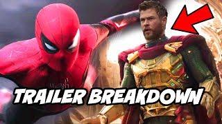 Spiderman Far from Home Official Trailer Breakdown Avengers Endgame Easter Eggs Hindi