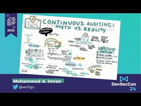 APAC KEYNOTE: Continuous Auditing: Myth vs Reality