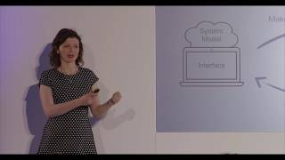 How users understand new products – Michelle Fitzpatrick at Inside Intercom London