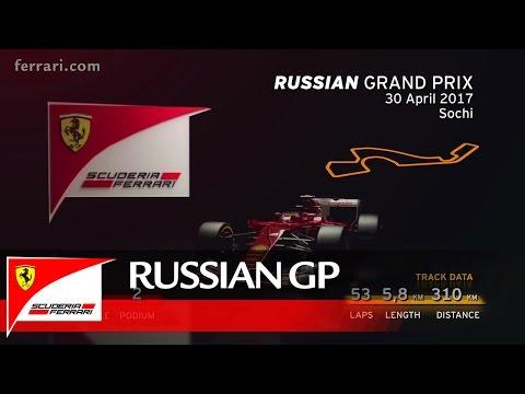 Russian Grand Prix Preview – Scuderia Ferrari 2017