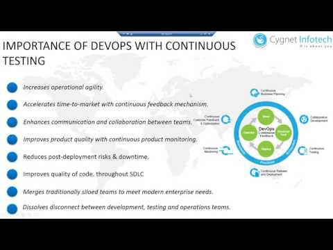 Webinar  Adopting Continuous Test Automation in Agile   DevOps Way