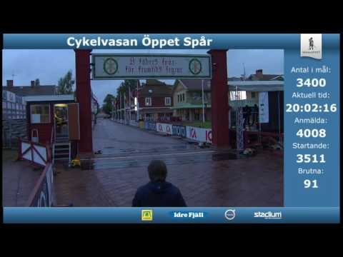 Se alla målgångar från Cykelvasan 12 Aug del 2