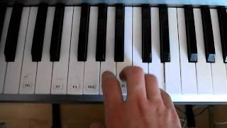 Biały miś keyboard tutorial