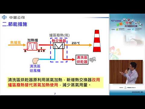【2018節能觀摩會】中鋼公司 增設低溫廢熱回收系統