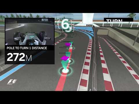2017 Abu Dhabi Grand Prix: Virtual Circuit Guide