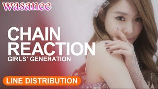Girls' Generation/Snsd - Chain Reaction (OT8) - Line Distribution (Color Coded Live)