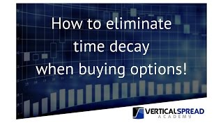 How To Eliminate Options Time Decay When Buying Options