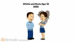 The Little Rascals (1994)- Alfalfa and Darla's Long Time Relationship Timeline