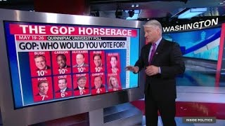 No front-runner among 2016 Republicans