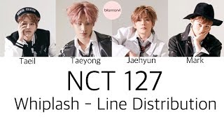 NCT 127 - Whiplash - Line Distribution