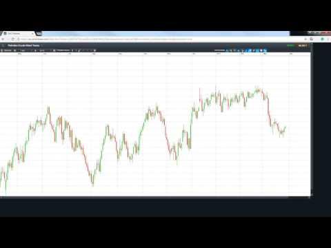 Operativa en tipos de interés y bonos gobierno a través de CFDs