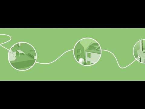 Malmö's smart energy system