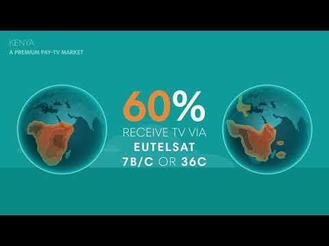Eutelsat TV Observatory 2019 :: Kenya