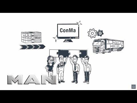 MAN ConMa - Containermanagement neu gedacht und gemacht