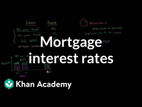 Mortgage loan, Fixed-rate mortgage, Interest rate, Freddie Mac, Refinancing, Finance, Saving