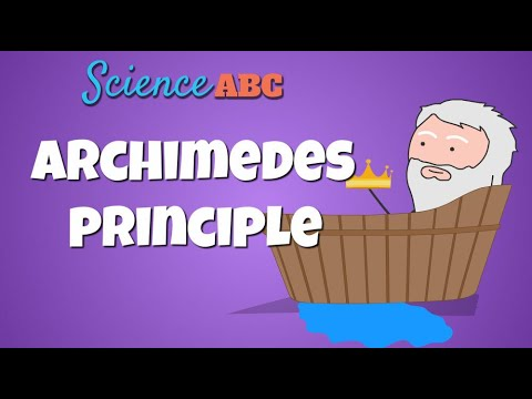 Archimedes Principle: Explained in Really Simple Words