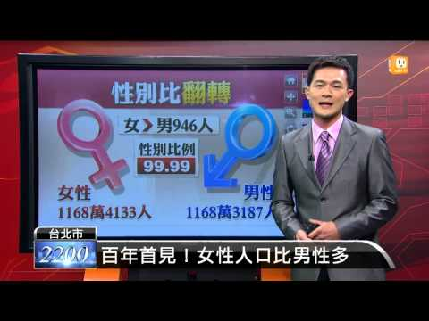 【2013.12.05】百年首見!女性人口比男性多 -udn tv - YouTube