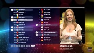 Valentina Monetta Votes in Eurovision 2015