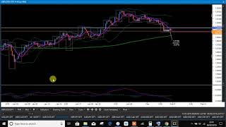 GBPUSD. SHORTING THE POUND