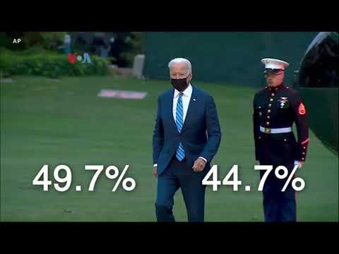 Pandemi Masih Jadi Alasan Turunnya Dukungan pada Joe Biden