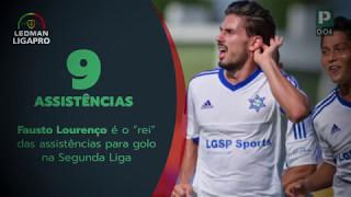 30 Segundos com Playmaker - 40.ª jornada Ledman LigaPro