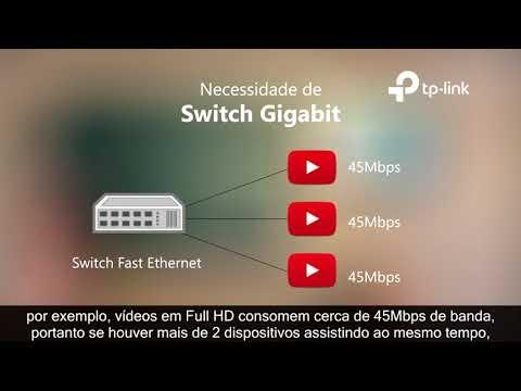Switch Gigabit de Mesa de 8 portas TL-SG1008D