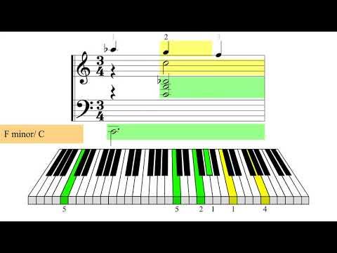 Comment jouer la Gymnopedie No. 2 d'Erik Satie au piano