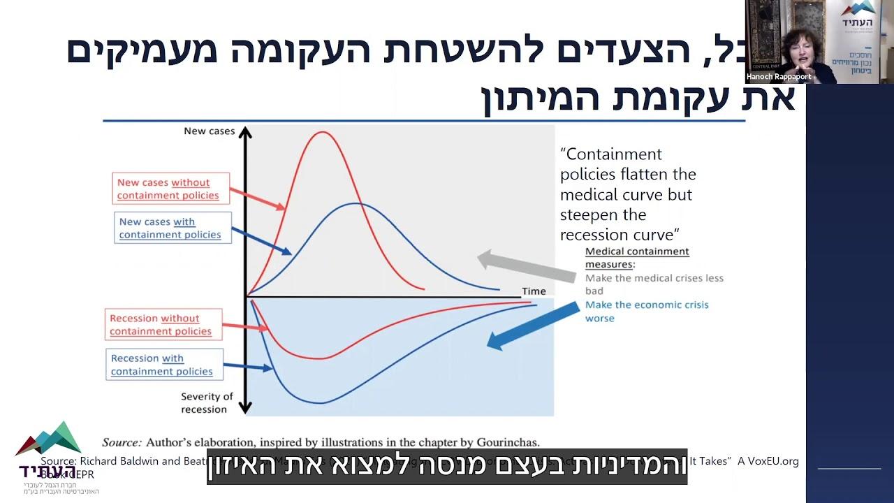 """תמונת סרטון - """"משבר הקורונה: ההשלכות הכלכליות והמדיניות הנדרשת"""" - עם פרופ' קרנית פלוג, לשעבר נגידת בנק ישראל"""