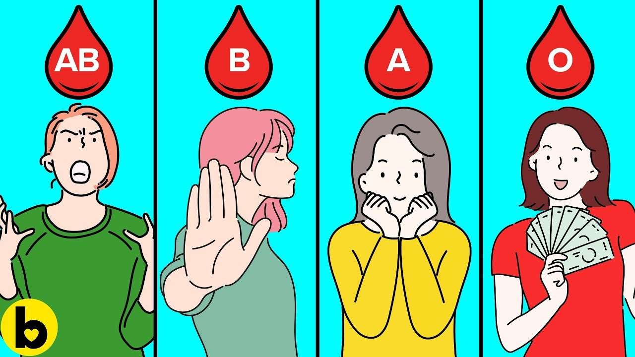 This is what your Blood Type says about your Personality