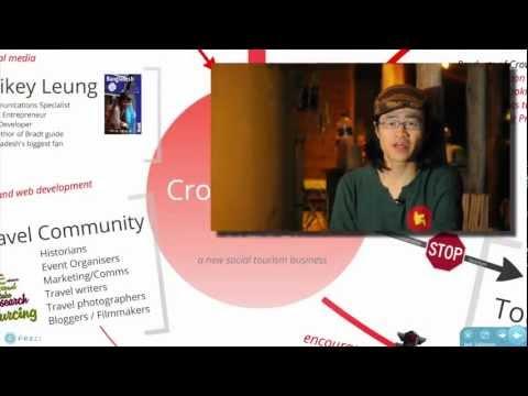 Crowdsourced Travel – Mission, Vision, Goals