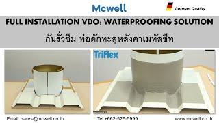 Mcwell, Full installation VDO : กันรั่วซึม ท่อดักทะลุหลังคาเมทัลชีท
