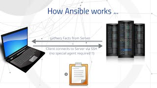 What is Ansible? A short DevOps Introduction