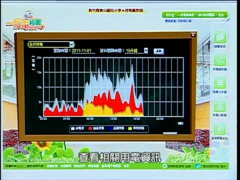 【一度電校園系統】 應用教學推廣 VCR