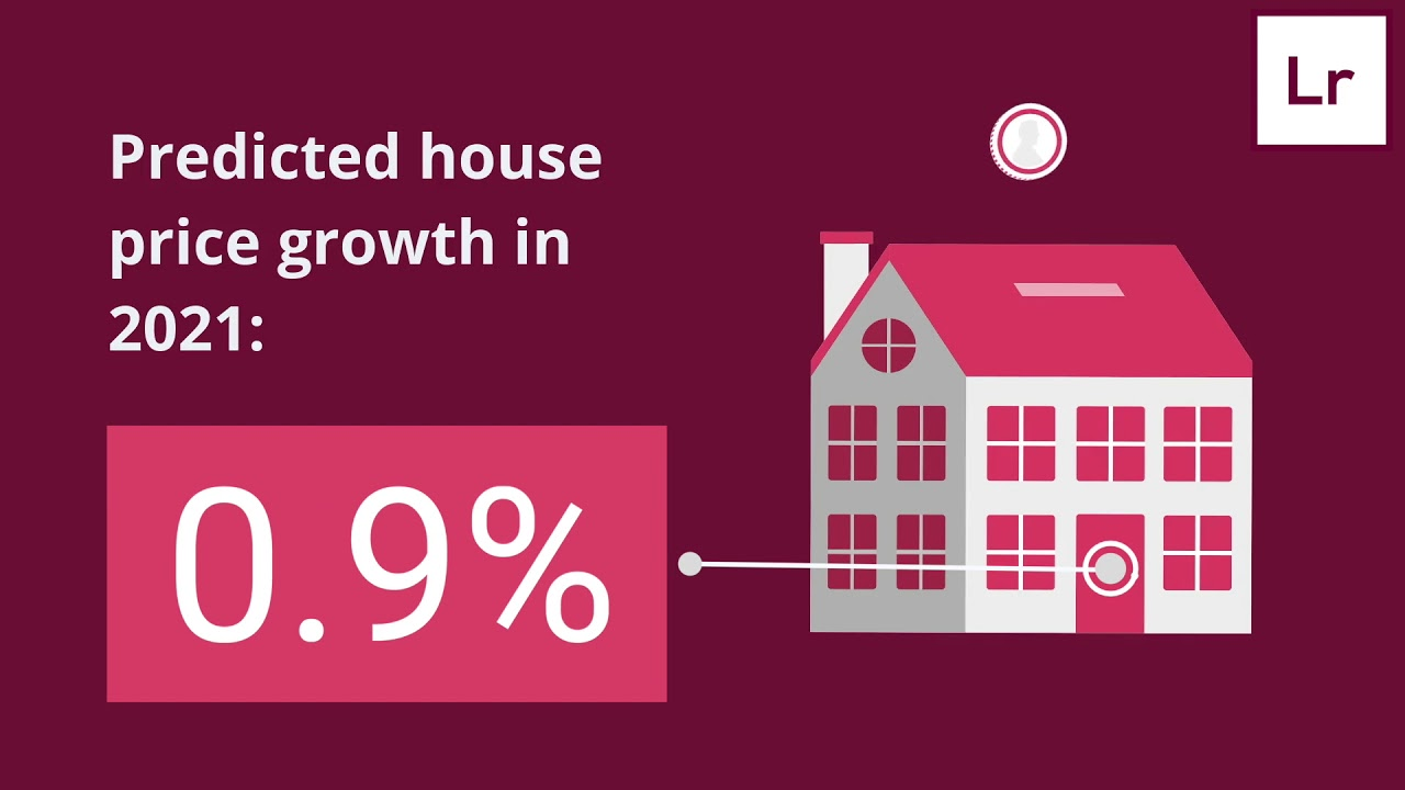Predicted House Price Growth in 2021