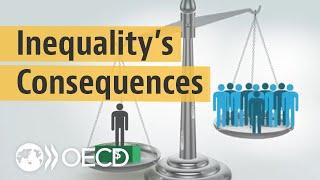 OECD Poverty