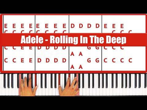 Comment jouer Rolling in the Deep d'Adele au piano 3ème méthode