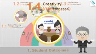 21st Century Education Thailand by Maceducation  [FULL]