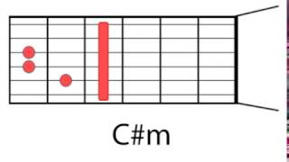 TUTORIAL ACORDES GUITARRA CHANTAJE  (SHAKIRA FT. MALUMA)