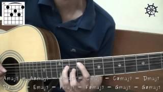 Akustik GItar - Belajar Kunci Jazz dan Cara Memainkannya width=
