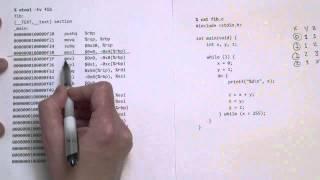 Comparing C to machine language width=