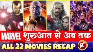 Complete MCU Recap in HINDI   Summary of all movies 10 Years of Marvel Cinematic Universe