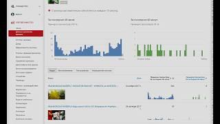 Наглядное #доказательство! #ЗАМОРОЗКА #ПРОСМОТРОВ в начале публикации #видео! не #попаду в #тренды?!