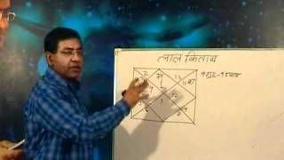 Introduction of Lal Kitab or Red Book by Umang Taneja (Hindi) - Astrology width=
