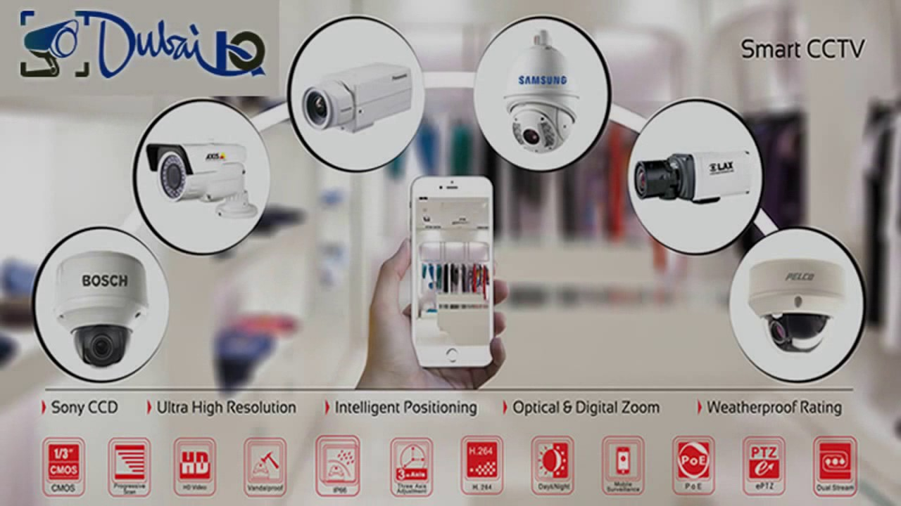 Best Smart Home Security System Dallas TX 75245