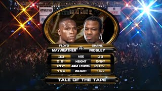 Floyd Mayweather Vs  Shane Mosley FULL FIGHT width=